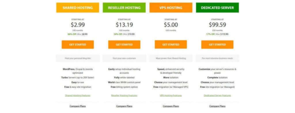 A2Hosting - Pricing