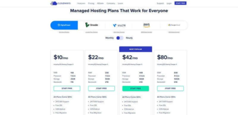 CloudWays - Pricing table