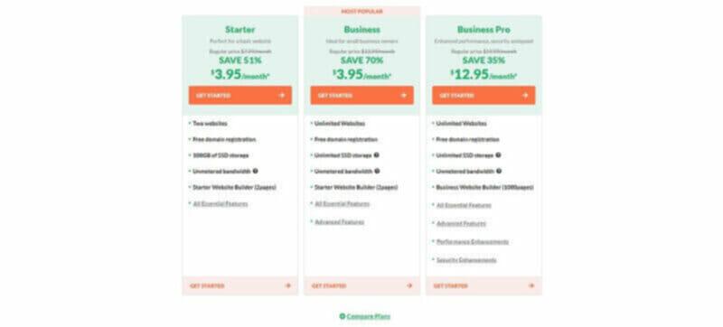 HostPapa pricing table