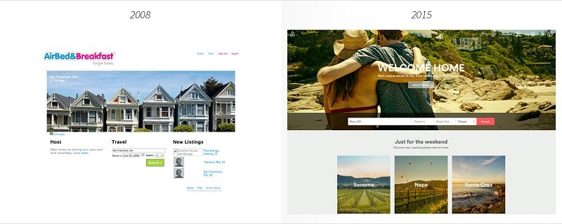 Airbnb 2008-2015