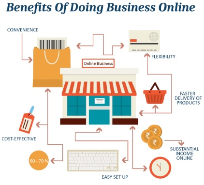 Benefits of Doing Business Online