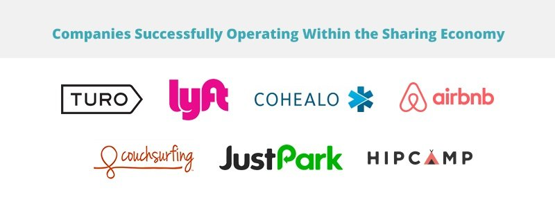Companies Successfully Operating Within the Sharing Economy