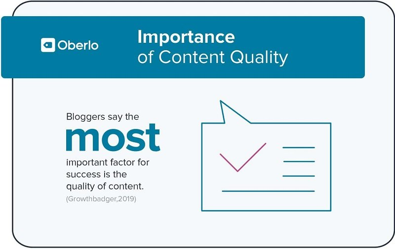 Importance of Content Quality
