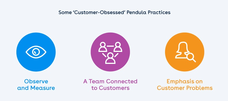 Some Customer-Obsessed Pendula Practices