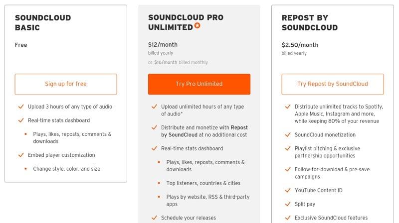 SoundCloud - Pricing