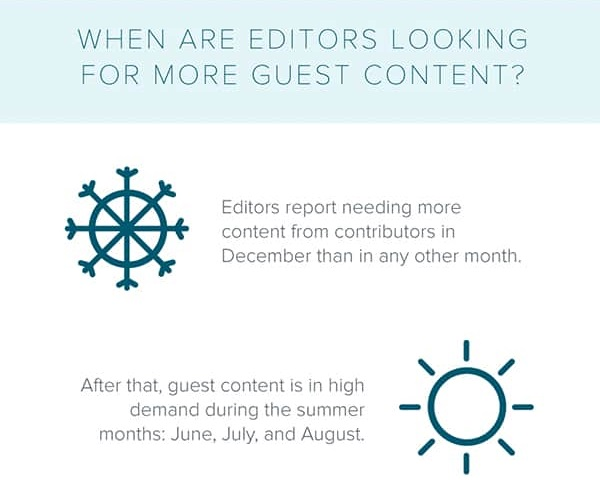 When are editors looking for more guest content