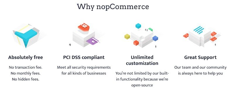 Why nopCommerce