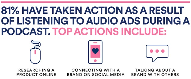 audio ads during a podcast