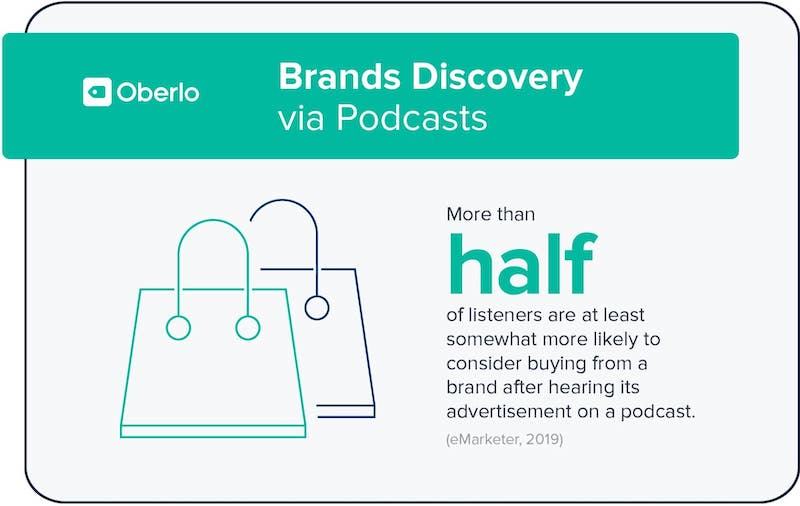 brands discover