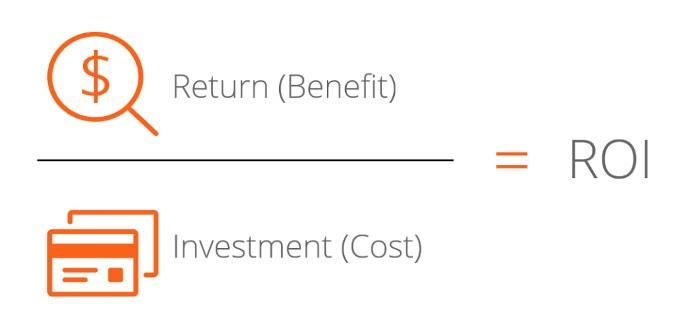 roi calculation for entrepreneurs