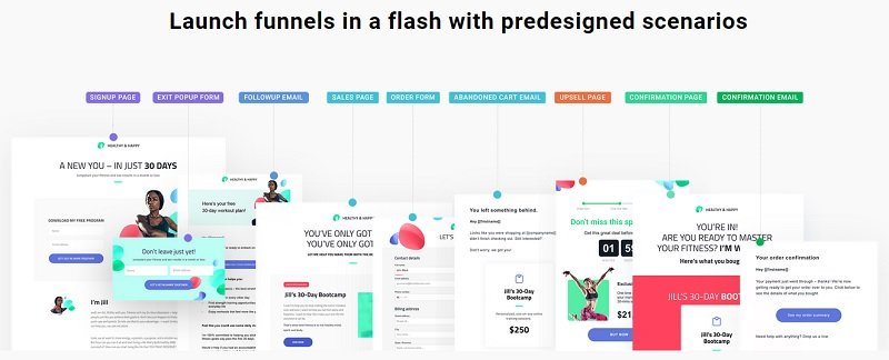 Launch funnels in a flash with predesigned scenarios