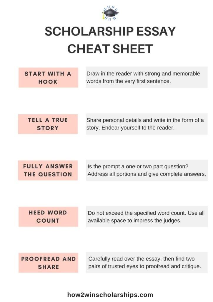 Scholarship essay cheat sheet