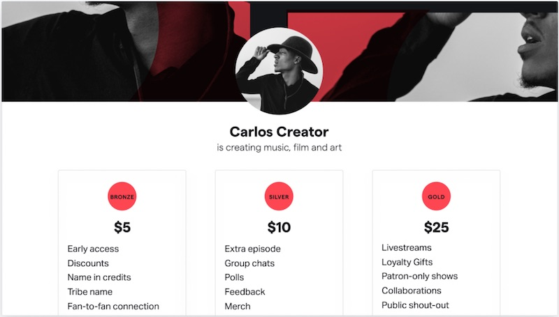 carlos uses patreon to crowdfund money from his YouTube audience