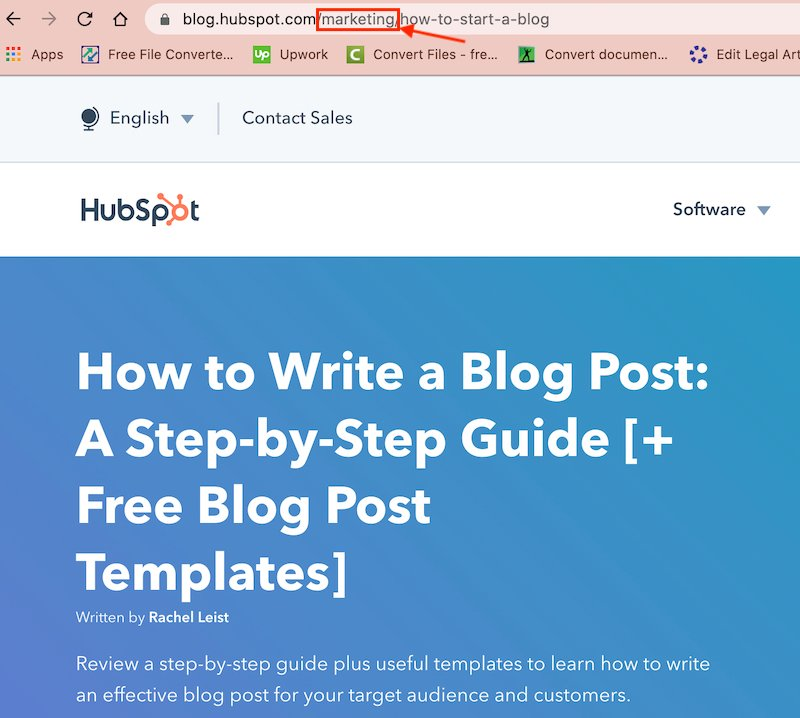 hubspot URL structure for search engine optimization