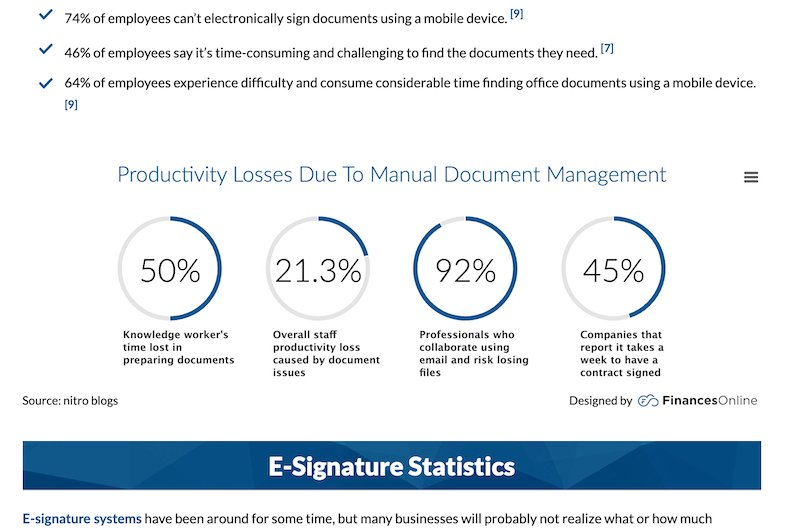 productivity loss due to manual document management