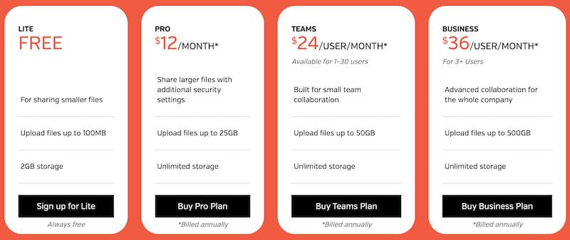 opentext pricing