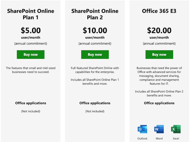 sharepoint pricing