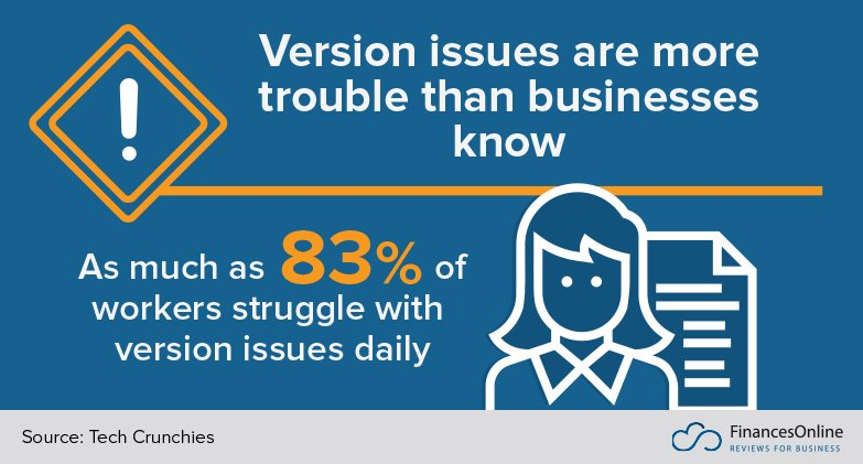 version issues in document management