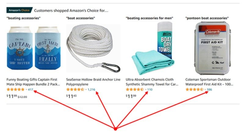 Amazon product review for finding product ideas