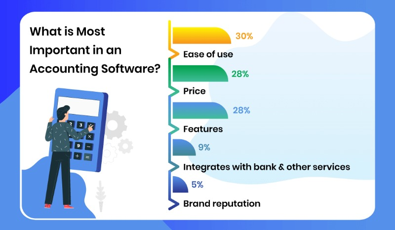Important features for accounting software
