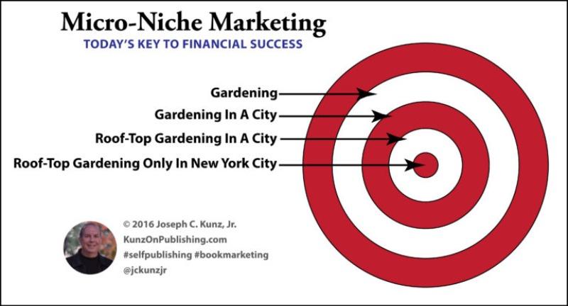 Micro Niche Marketing