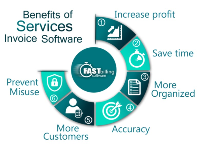 benefits of services, invoice software