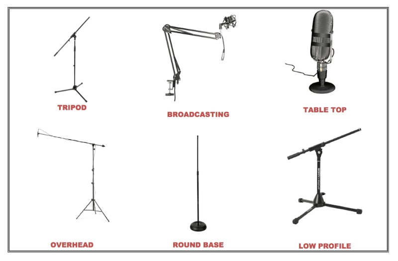 different types of microphone for podcasting