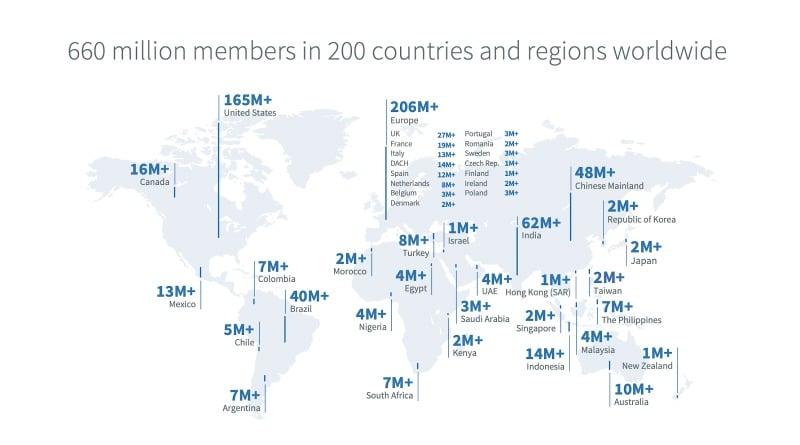 linked users worldwide