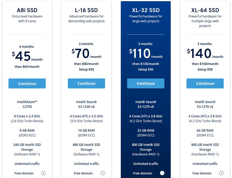 Ionos - Dedicated hosting - pricing
