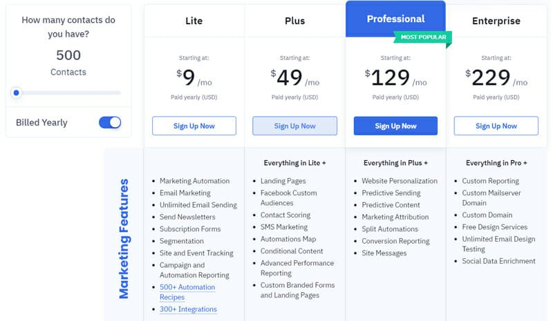 Plans and pricing of ActiveCampaign