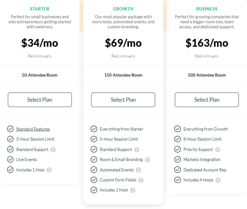 Prices and plans of Demio