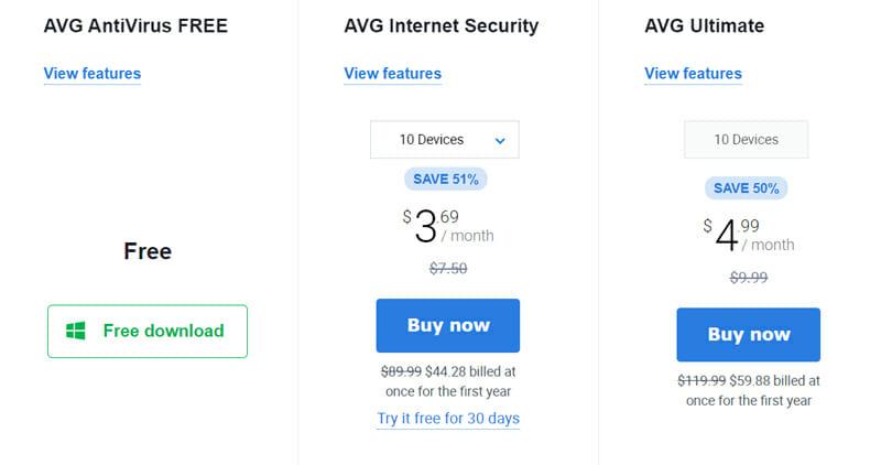 Pricing of AVG Antivirus