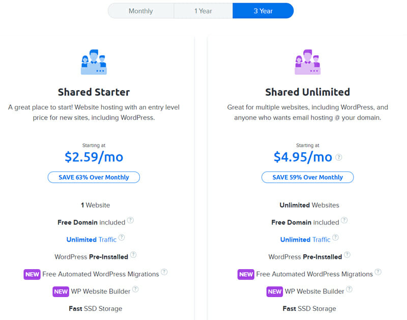 Pricing of Dreamhost