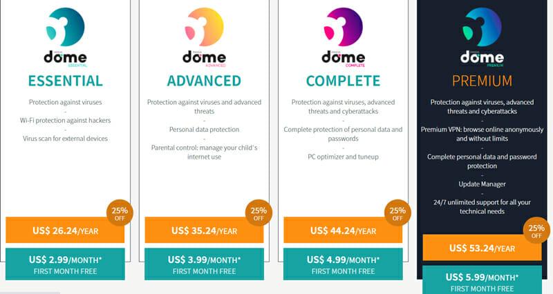 Pricing of Panda Cloud Antivirus