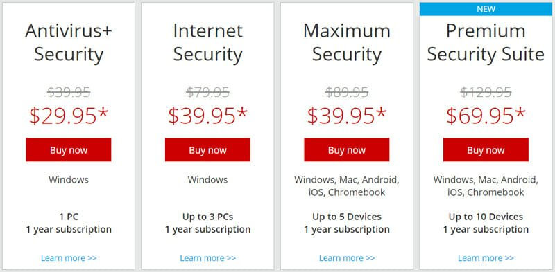 Pricing of Trend Micro Internet Security