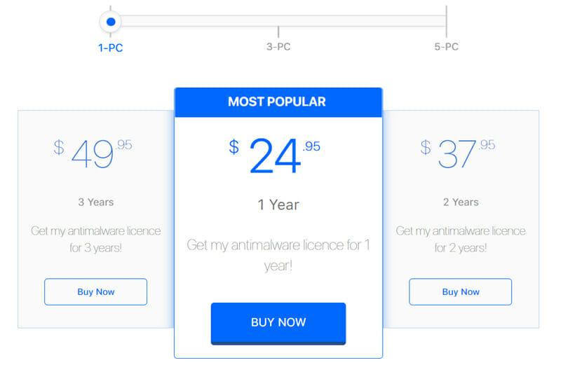 Pricing of Zemana AntiMalware