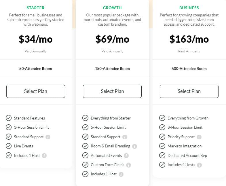 Pricing of demio