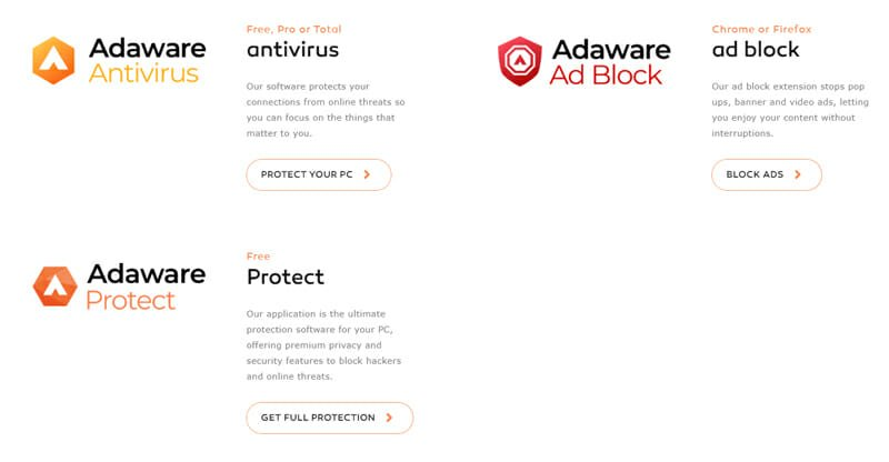 Products and pricing of Adaware Antivirus