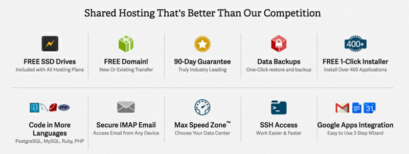 Shared hosting thats better than our competition