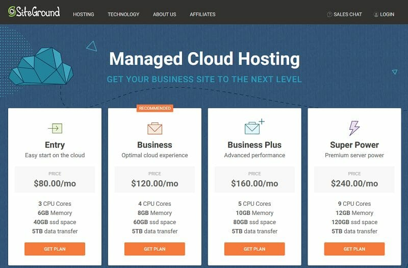 SiteGround - managed cloud hosting