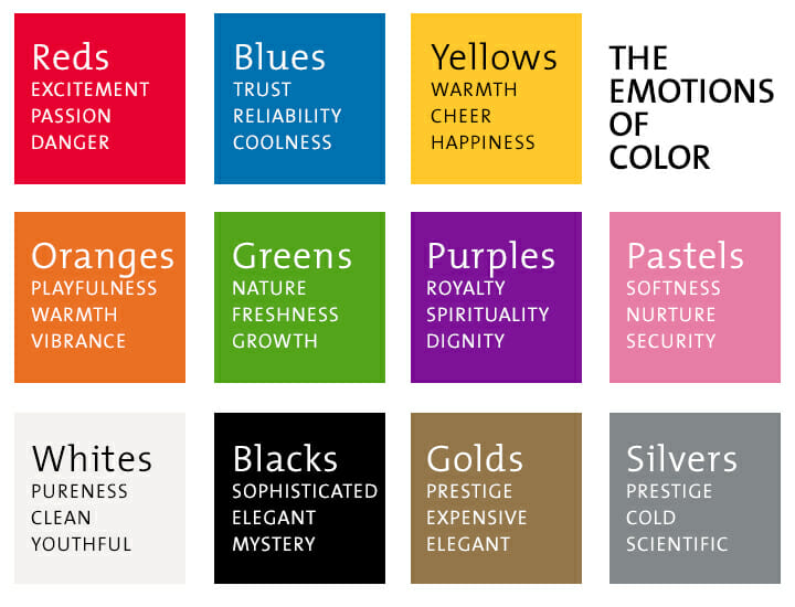 The right colors can help you get the registrations you need as they complement your webinar copy and help convince leads to register