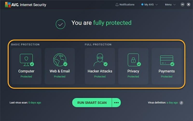 AVG AntiVirus -fully protected