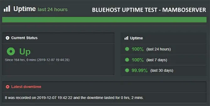 Bluehost Uptime test Mamboserver