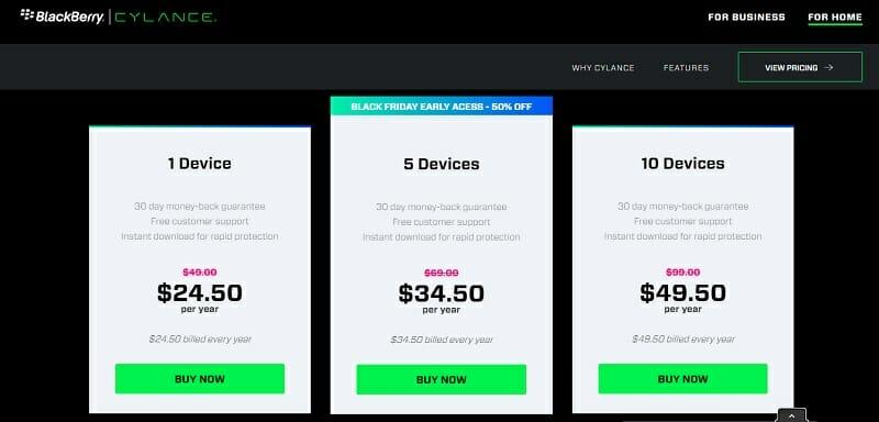 Cylance Smart Antivirus - Pricing