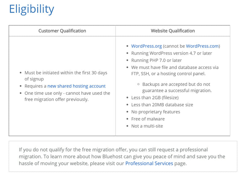 Eligibility of Bluehost