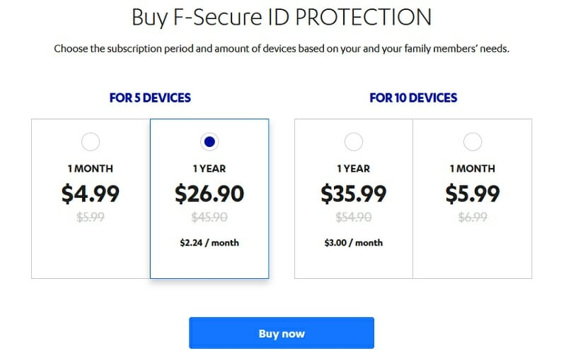 F-Secure - ID Protection plan