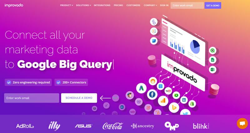 Improvado A Marketing centric Database Compilation and Integration Solution.