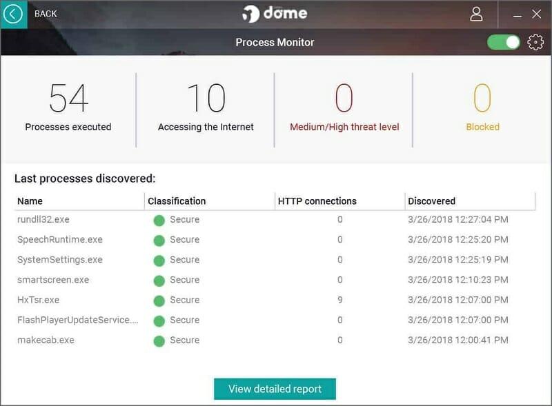 Panda Dome - Process Monitor