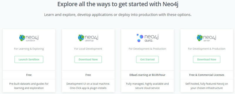 Pricing and plans of Neo4J