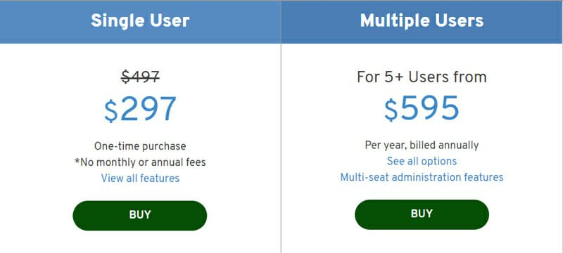 Pricing of Smartdraw
